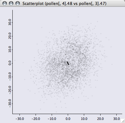 Alpha in scatterplots